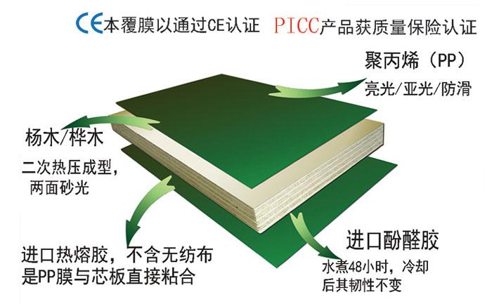 方圆木塑平模板率先通过CE认证
