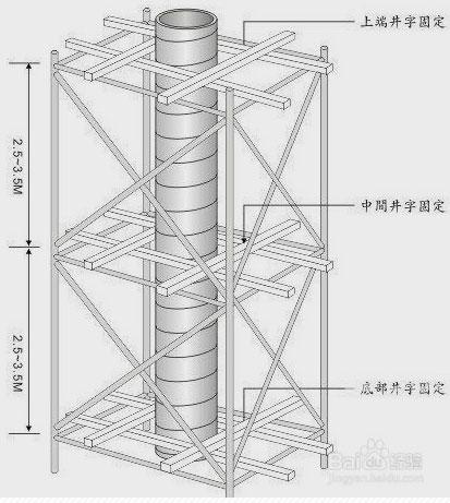 圆柱模板加固效果图